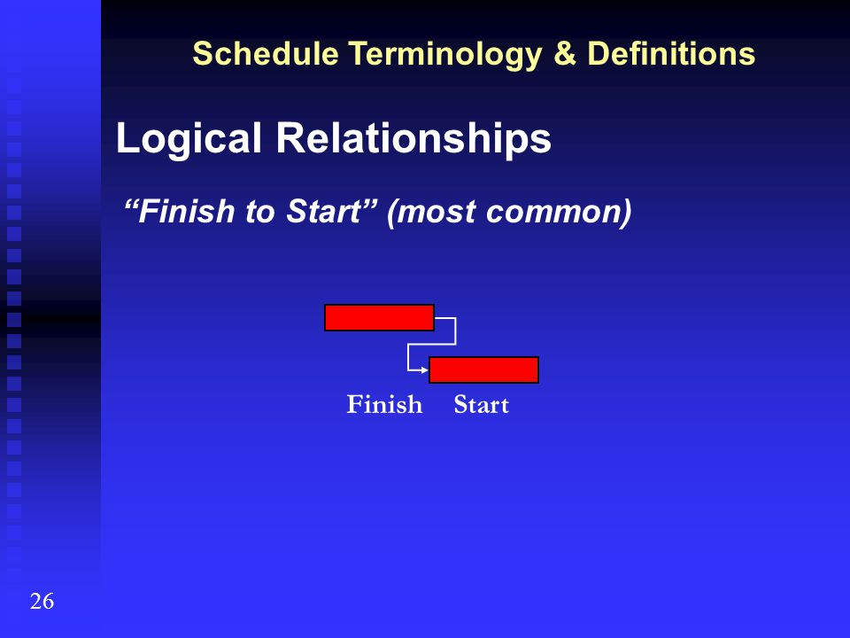 Schedule Terminology & Definitions 26 Logical Relationships Finish to Finish Finish