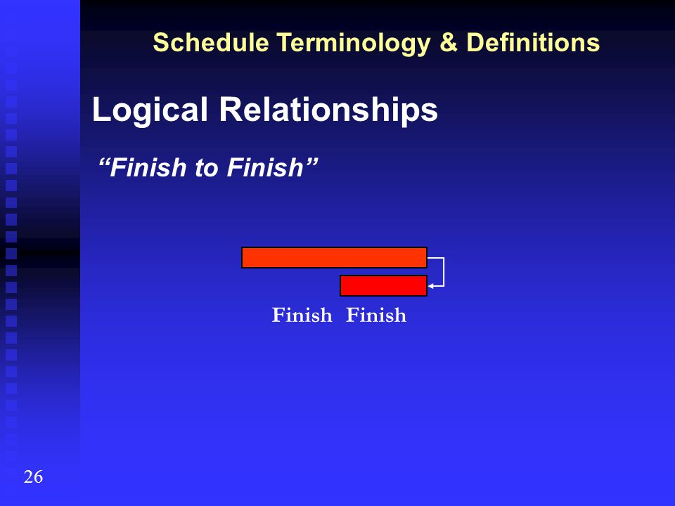 Schedule Terminology & Definitions 27 Logical Relationships Start to Start Start