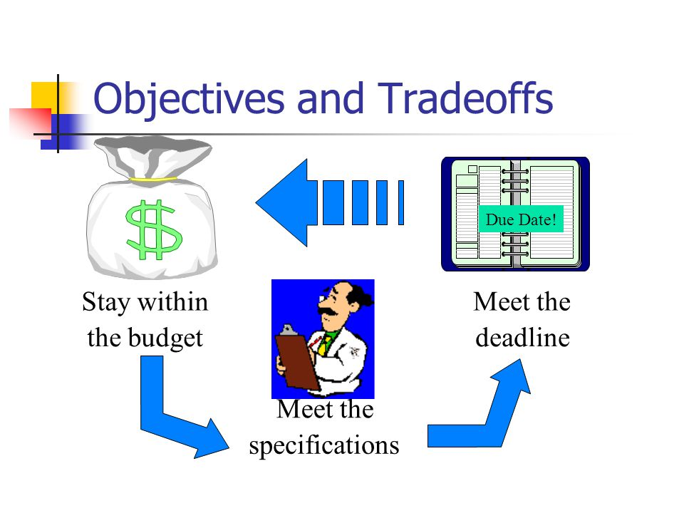 Objectives and Tradeoffs Meet the specifications Stay within the budget