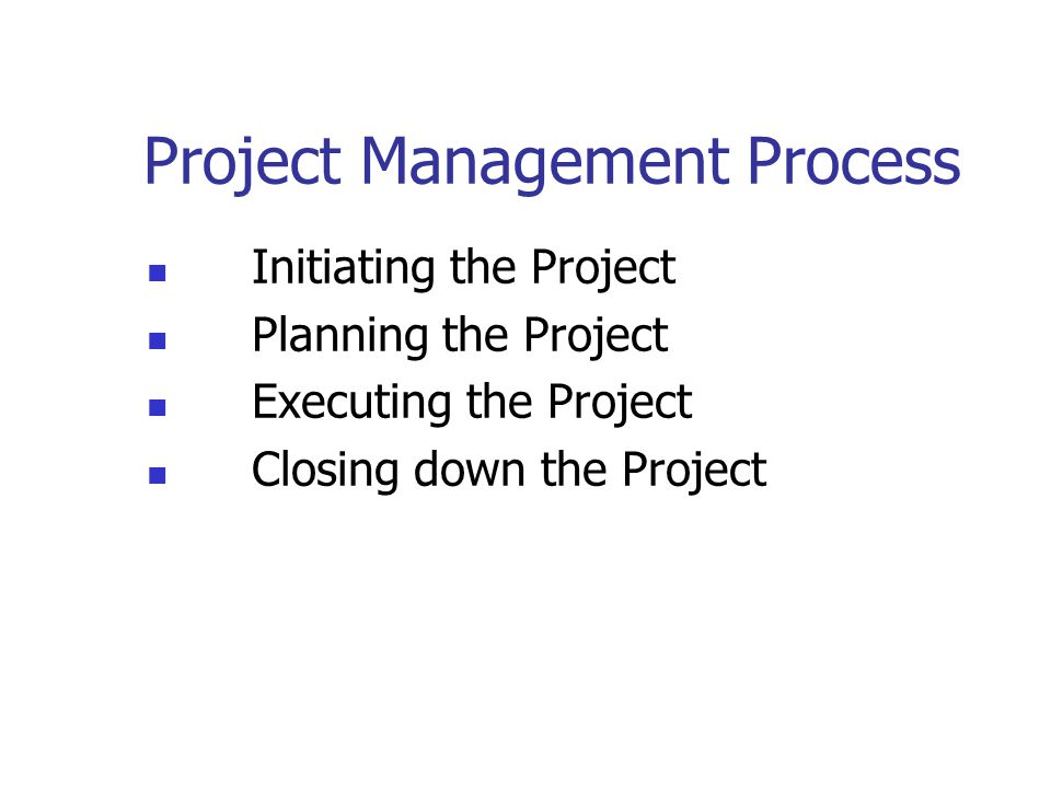 Project Management Process Initiating the Project Planning the Project Executing the Project Closing down the Project