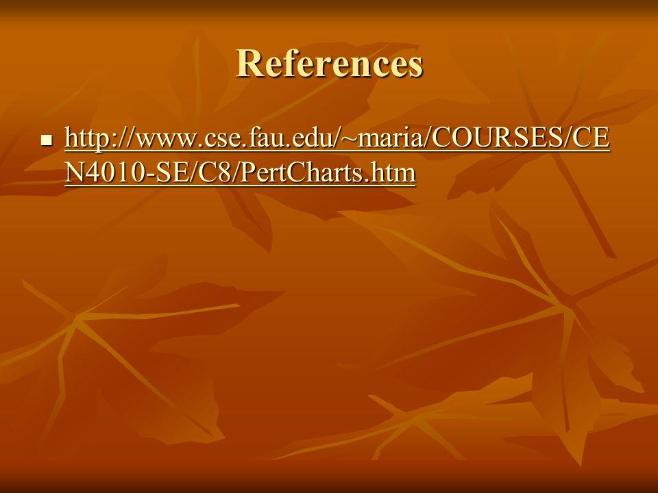 References http://www.cse.fau.edu/~maria/COURSES/CE N4010-SE/C8/PertCharts.htm http://www.cse.fau.edu/~maria/COURSES/CE N4010-SE/C8/PertCharts.htm http://www.cse.fau.edu/~maria/COURSES/CE N4010-SE/C8/PertCharts.htm http://www.cse.fau.edu/~maria/COURSES/CE N4010-SE/C8/PertCharts.htm