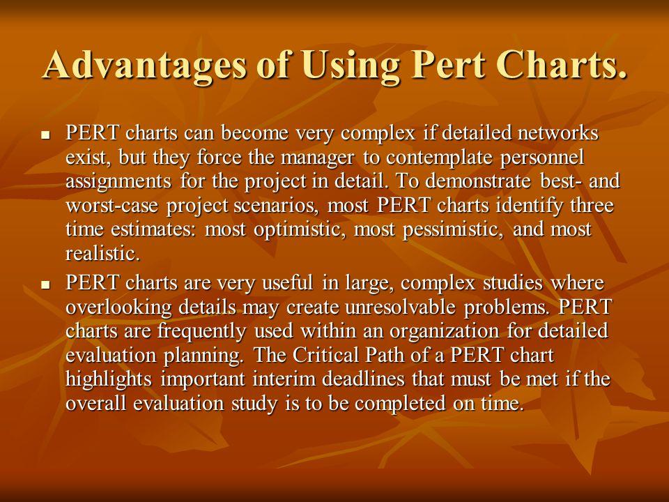 Advantages of Using Pert Charts.