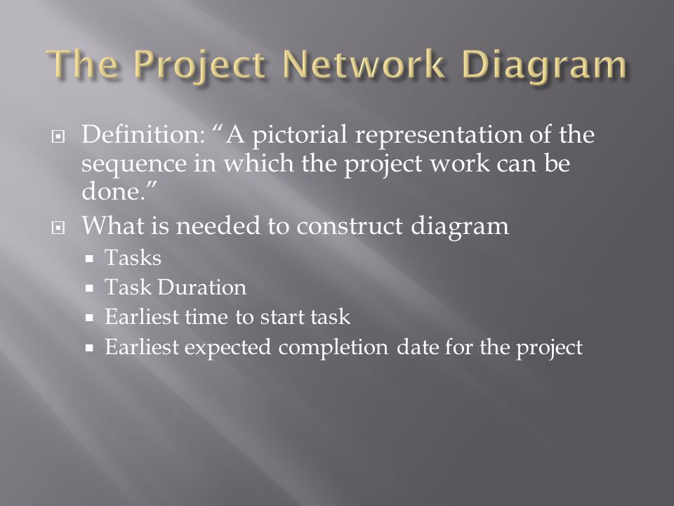  Definition: A pictorial representation of the sequence in which the project work can be done.  What is needed to construct diagram  Tasks  Task Duration  Earliest time to start task  Earliest expected completion date for the project