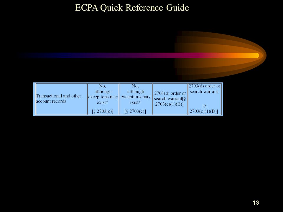 12 ECPA Quick Reference Guide