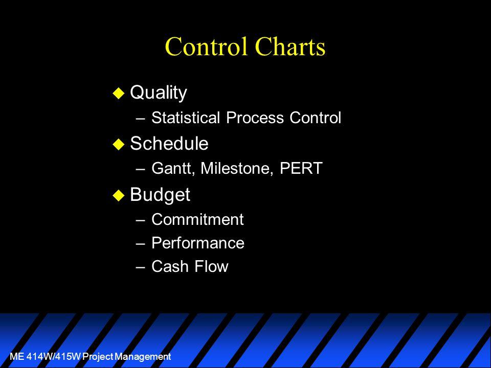 ME 414W/415W Project Management Control Charts u Quality –Statistical Process Control u Schedule –Gantt, Milestone, PERT u Budget –Commitment –Performance –Cash Flow