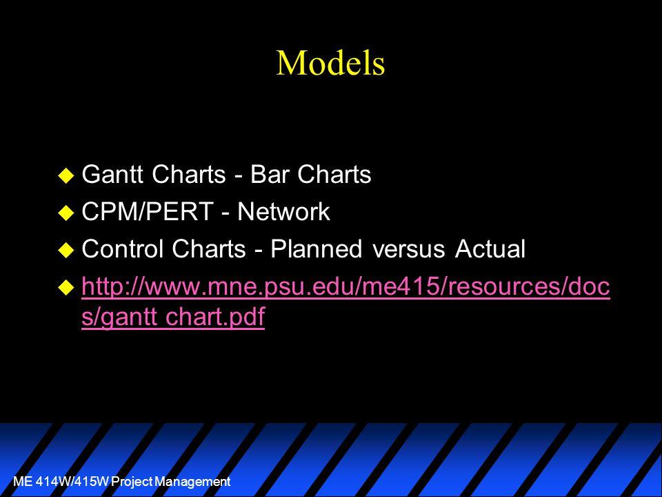 ME 414W/415W Project Management Models u Gantt Charts - Bar Charts u CPM/PERT - Network u Control Charts - Planned versus Actual u http://www.mne.psu.edu/me415/resources/doc s/gantt chart.pdf http://www.mne.psu.edu/me415/resources/doc s/gantt chart.pdf