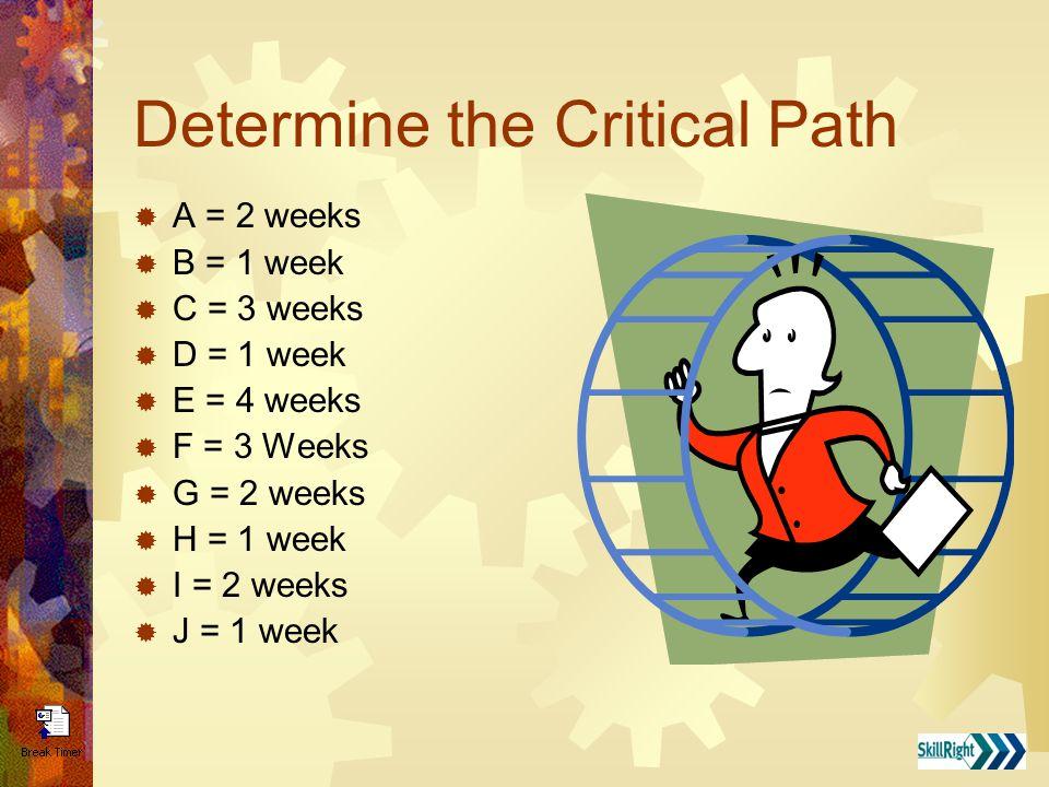Determine the Critical Path  A = 2 weeks  B = 1 week  C = 3 weeks  D = 1 week  E = 4 weeks  F = 3 Weeks  G = 2 weeks  H = 1 week  I = 2 weeks  J = 1 week