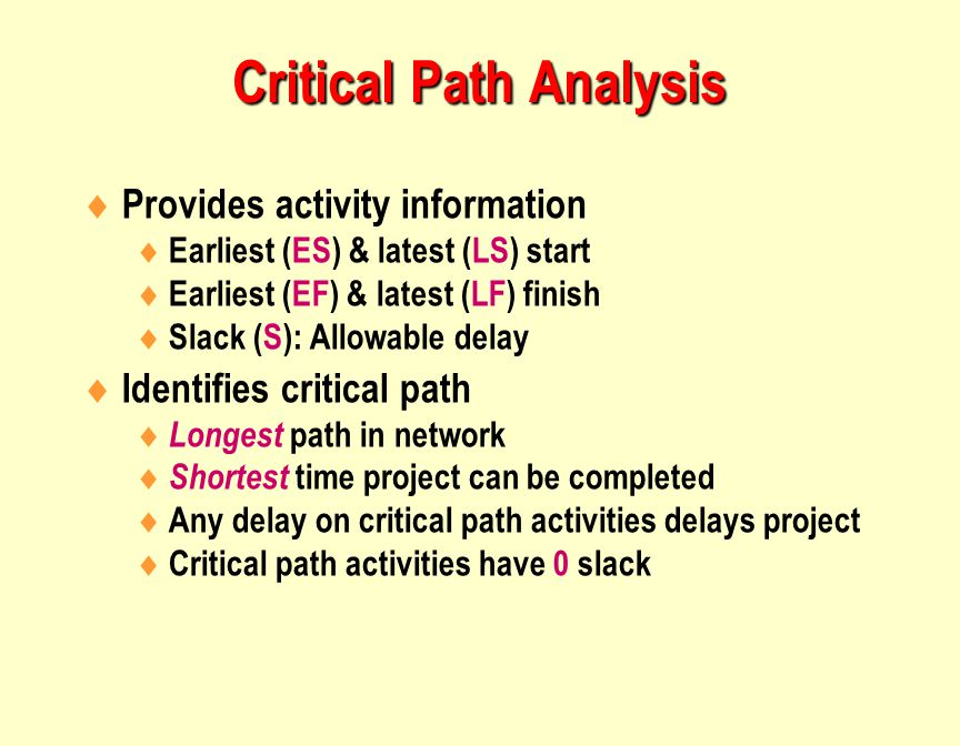  Provides activity information  Earliest (ES) & latest (LS) start  Earliest (EF) & latest (LF) finish  Slack (S): Allowable delay  Identifies critical path  Longest path in network  Shortest time project can be completed  Any delay on critical path activities delays project  Critical path activities have 0 slack Critical Path Analysis