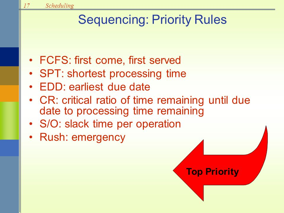 17Scheduling Sequencing: Priority Rules FCFS: first come, first served SPT: shortest processing time EDD: earliest due date CR: critical ratio of time
