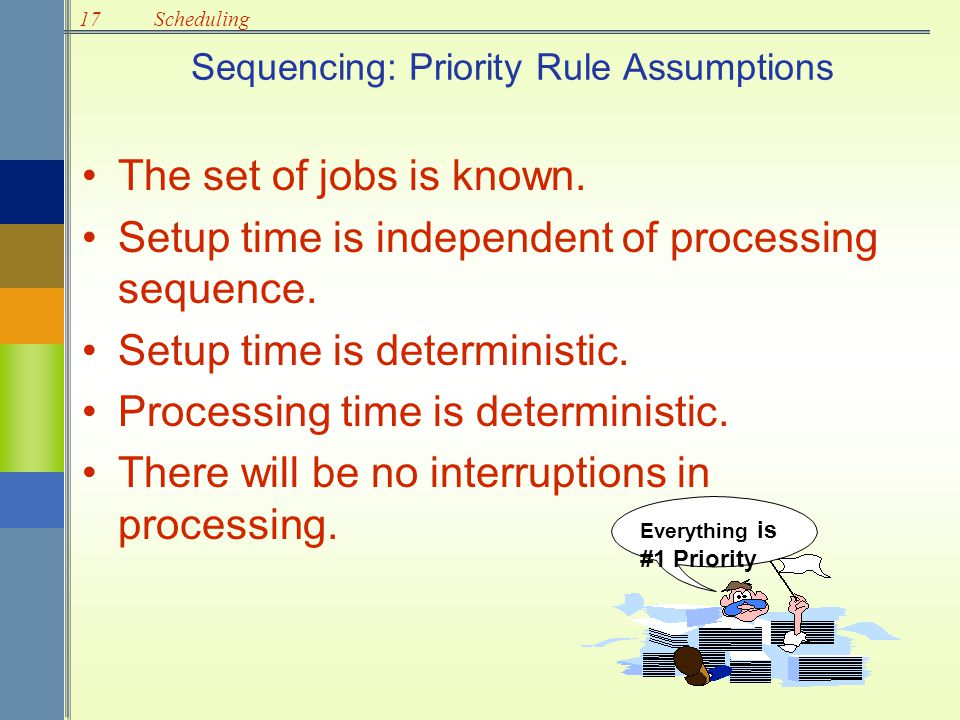 17Scheduling Sequencing: Priority Rule Assumptions The set of jobs is known. Setup time is independent of processing sequence. Setup time is determini