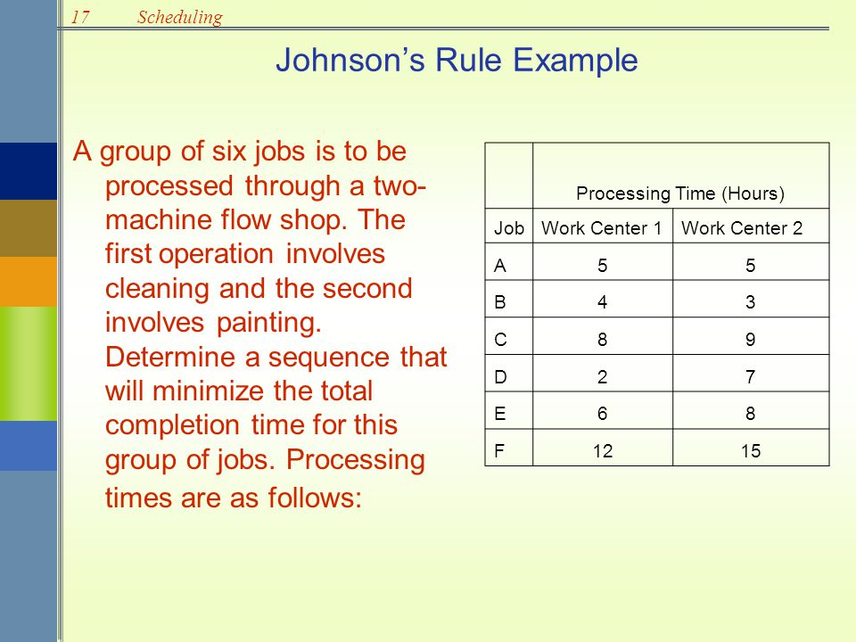 17Scheduling Johnson's Rule Example A group of six jobs is to be processed through a two- machine flow shop. The first operation involves cleaning and