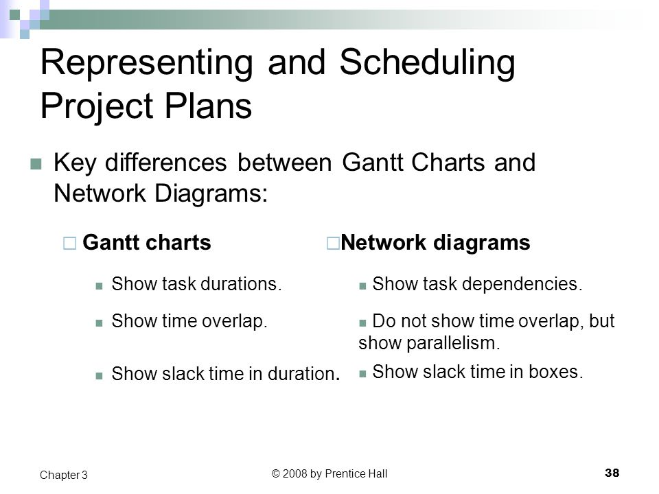 images of network diagram vs gantt chart   diagramschapter  managing the information systems project modern systems