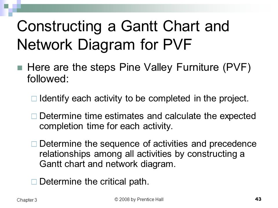 © 2008 by Prentice Hall 43 Chapter 3 Constructing a Gantt Chart and Network Diagram for PVF Here are the steps Pine Valley Furniture (PVF) followed:  Identify each activity to be completed in the project.