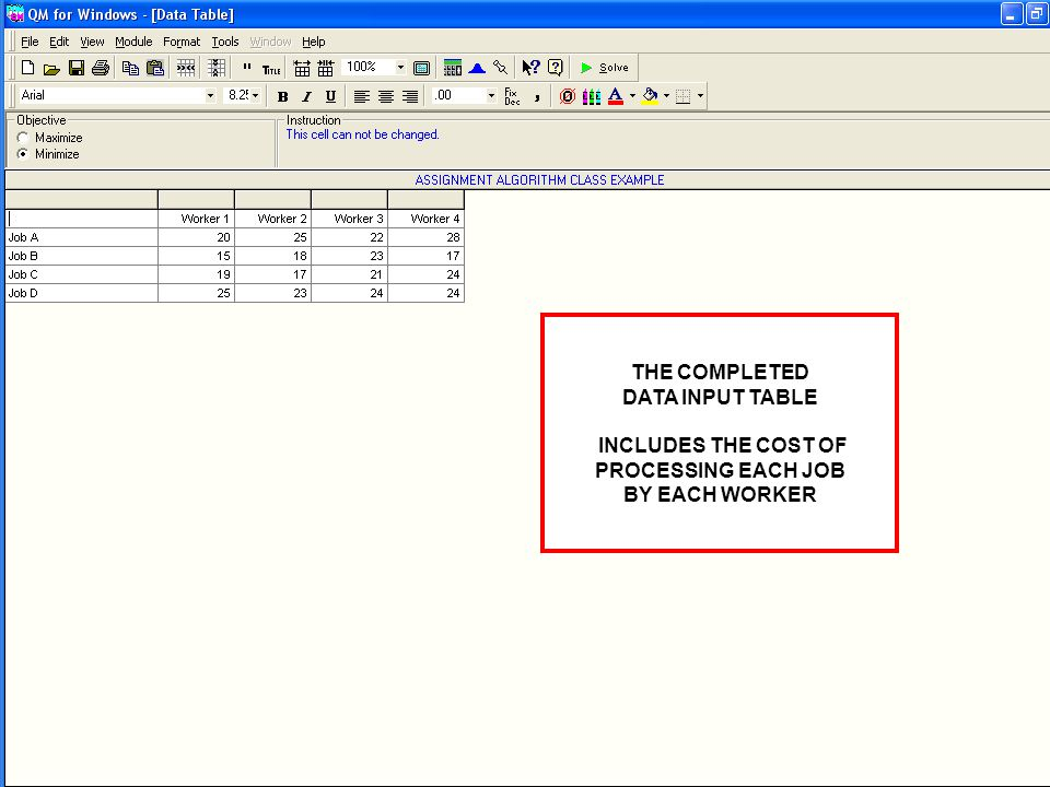 THE COMPLETED DATA INPUT TABLE INCLUDES THE COST OF PROCESSING EACH JOB BY EACH WORKER