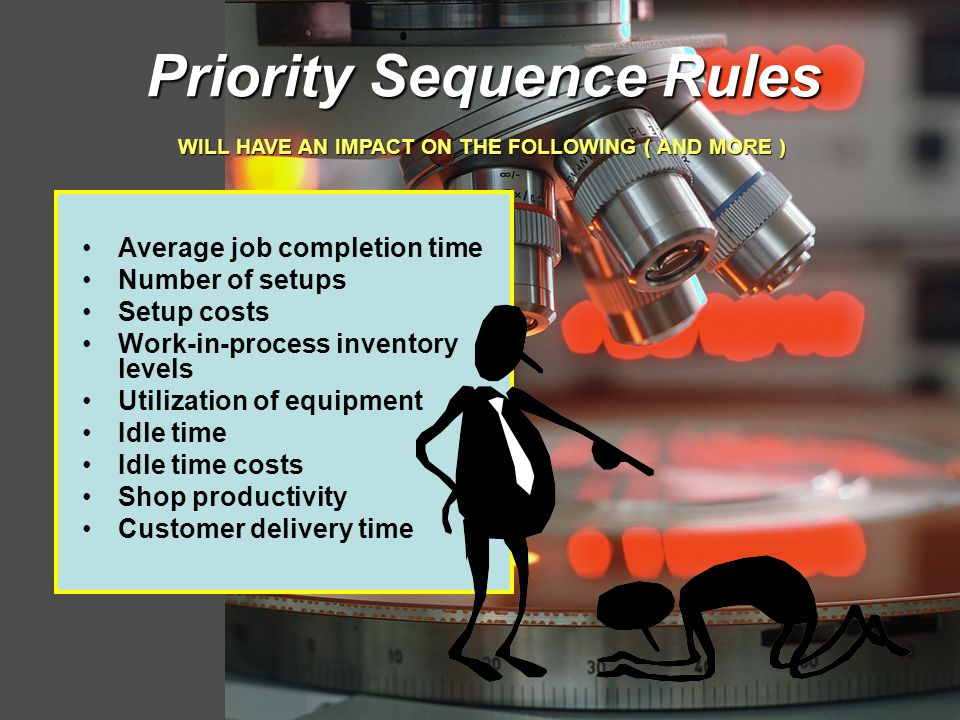 Priority Sequence Rules Average job completion time Number of setups Setup costs Work-in-process inventory levels Utilization of equipment Idle time Idle time costs Shop productivity Customer delivery time WILL HAVE AN IMPACT ON THE FOLLOWING ( AND MORE )