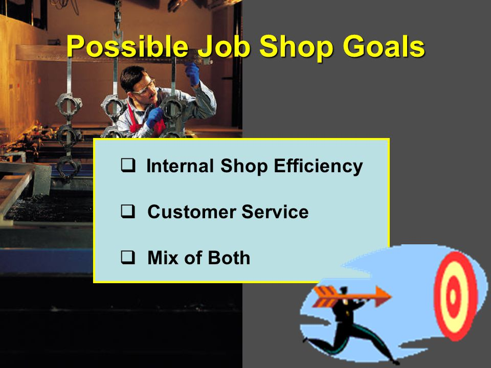 Possible Job Shop Goals  Internal Shop Efficiency  Customer Service  Mix of Both