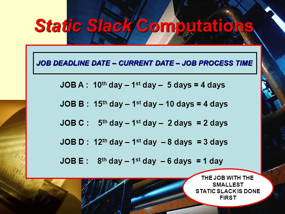 Static Slack Computations JOB DEADLINE DATE – CURRENT DATE – JOB PROCESS TIME JOB A : 10 th day – 1 st day – 5 days = 4 days JOB B : 15 th day – 1 st day – 10 days = 4 days JOB C : 5 th day – 1 st day – 2 days = 2 days JOB D : 12 th day – 1 st day – 8 days = 3 days JOB E : 8 th day – 1 st day – 6 days = 1 day THE JOB WITH THE SMALLEST STATIC SLACK IS DONE FIRST