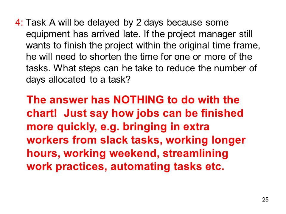 25 4: Task A will be delayed by 2 days because some equipment has arrived late. If the project manager still wants to finish the project within the or