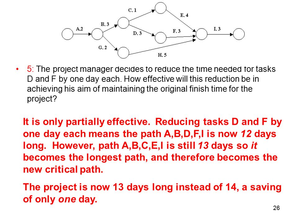 26 5: The project manager decides to reduce the time needed for tasks D and F by one day each.
