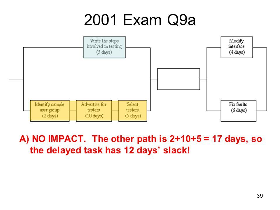 39 2001 Exam Q9a A) NO IMPACT.
