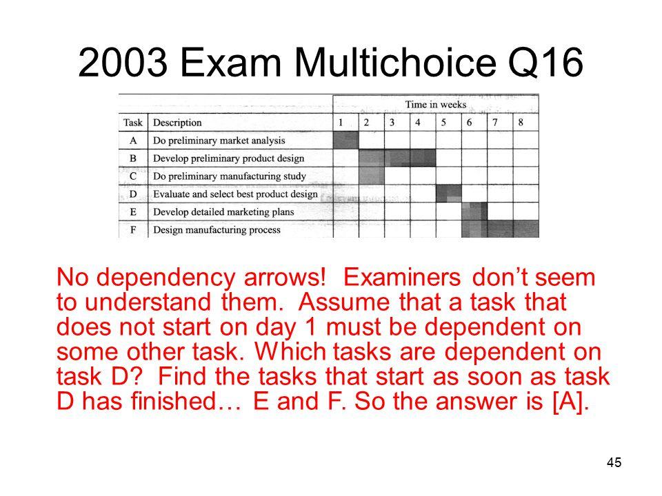 45 2003 Exam Multichoice Q16 No dependency arrows.