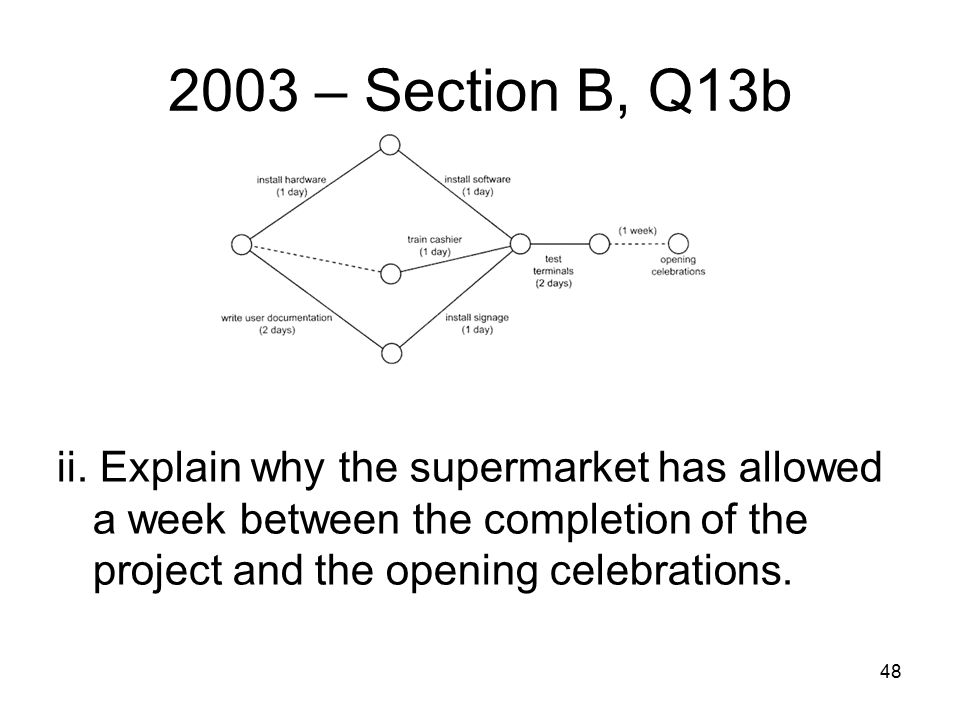 48 2003 – Section B, Q13b ii. Explain why the supermarket has allowed a week between the completion of the project and the opening celebrations.