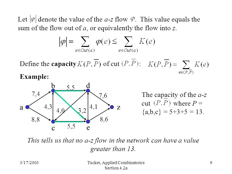 3/17/2003Tucker, Applied Combinatorics Section 4.2a 9 Let denote the value of the a-z flow.
