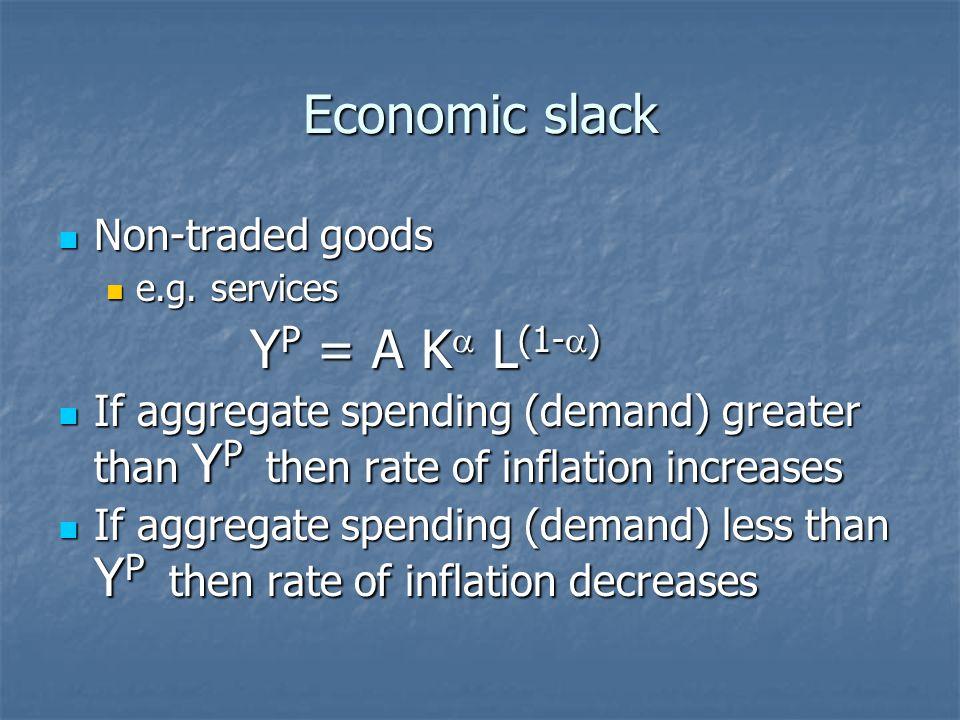 Economic slack Non-traded goods Non-traded goods e.g.