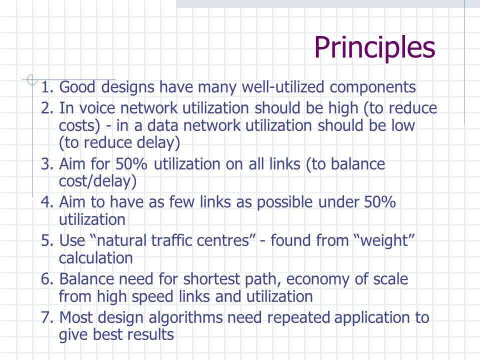 Backbone design Aim is to minimise the degree of the nodes (X) (i.e.