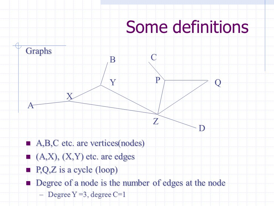 Some definitions Graphs n A,B,C etc. are vertices(nodes) n (A,X), (X,Y) etc.