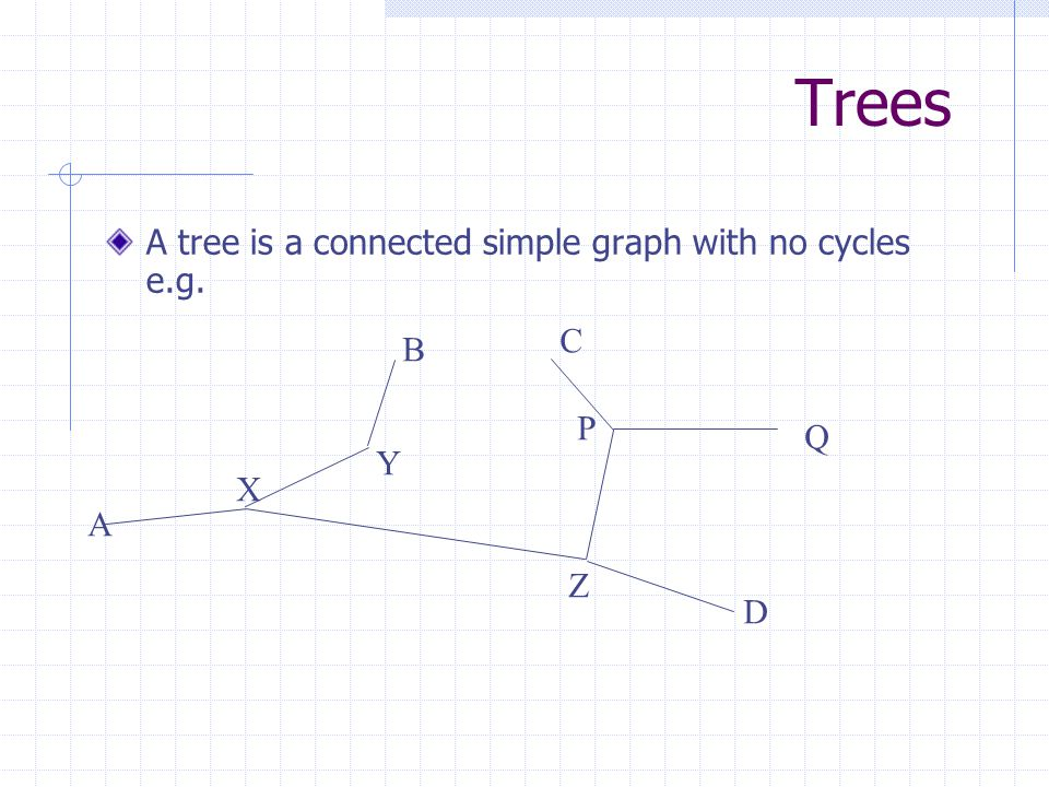 Trees A tree is a connected simple graph with no cycles e.g. X Y Z P Q A B D C