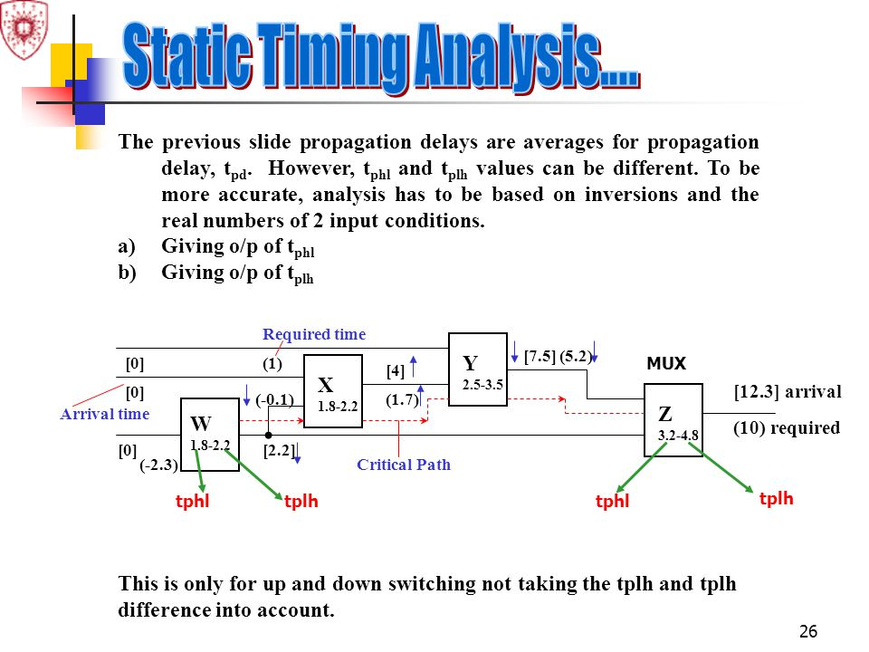 26 The previous slide propagation delays are averages for propagation delay, t pd. However, t phl and t plh values can be different. To be more accura