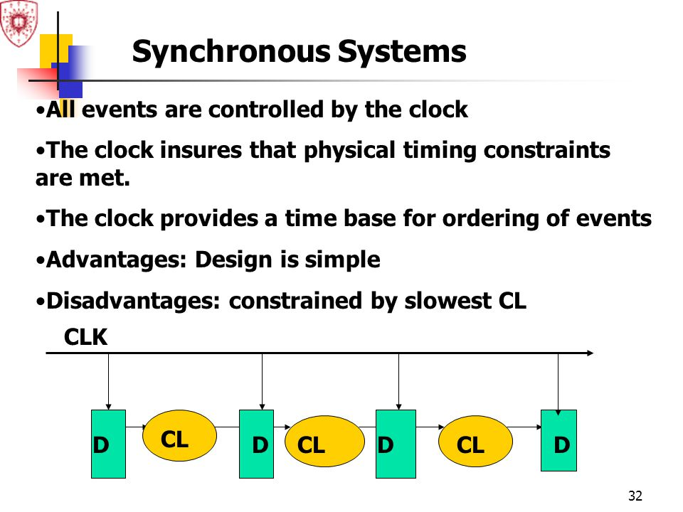 32 Synchronous Systems All events are controlled by the clock The clock insures that physical timing constraints are met. The clock provides a time ba