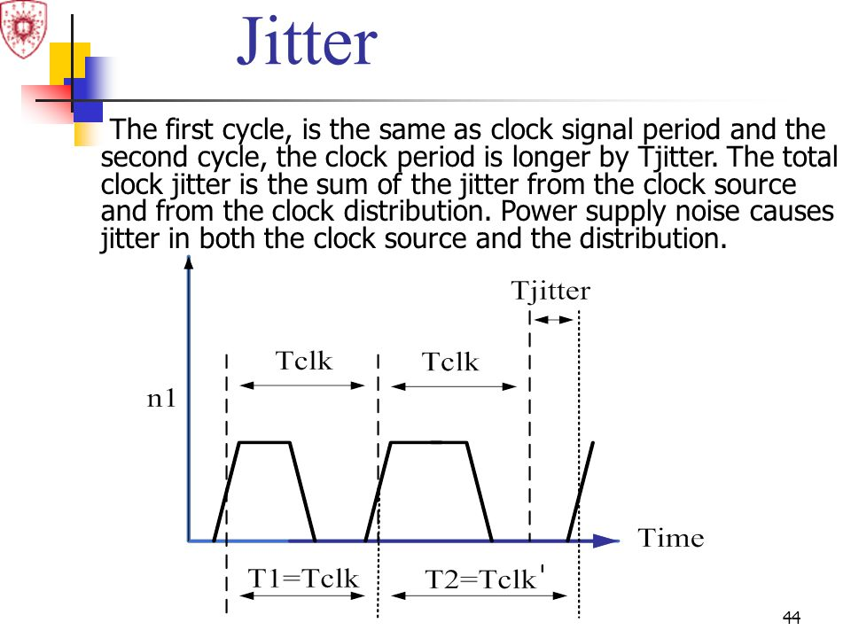 44 Jitter The first cycle, is the same as clock signal period and the second cycle, the clock period is longer by Tjitter. The total clock jitter is t