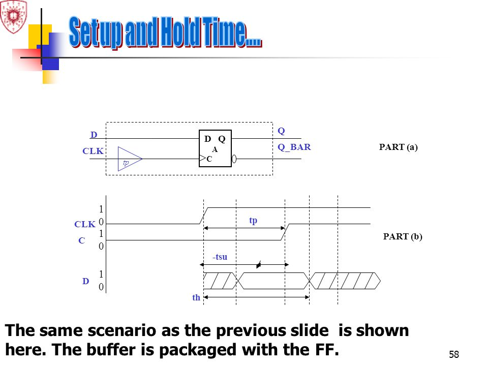 58 D Q A C Q_BAR Q D CLK tp -tsu th tp D CLK 1010 1010 C 1010 PART (a) PART (b) The same scenario as the previous slide is shown here. The buffer is p