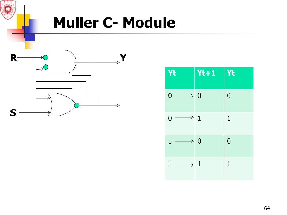 64 R S Y YtYt+1Yt 000 011 100 111 Muller C- Module