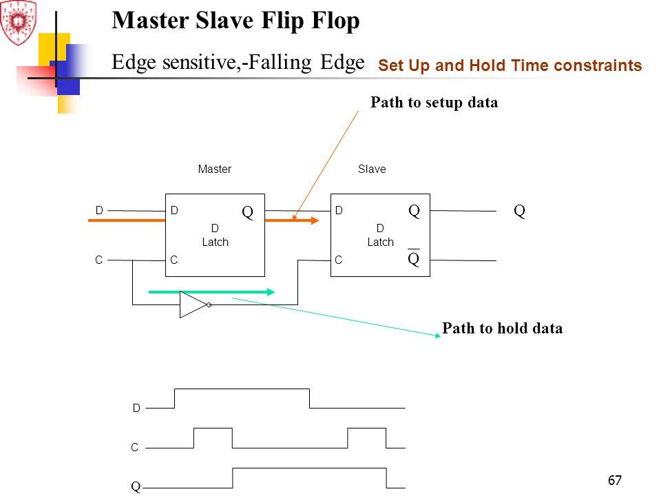 67 Master Slave Flip Flop Edge sensitive,-Falling Edge Path to setup data Path to hold data D Latch D Q Q D C Q D C D C Q MasterSlave Set Up and Hold