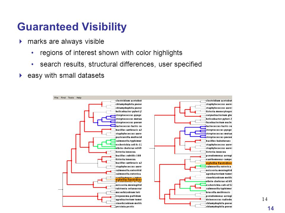 14 Guaranteed Visibility  marks are always visible regions of interest shown with color highlights search results, structural differences, user specified  easy with small datasets