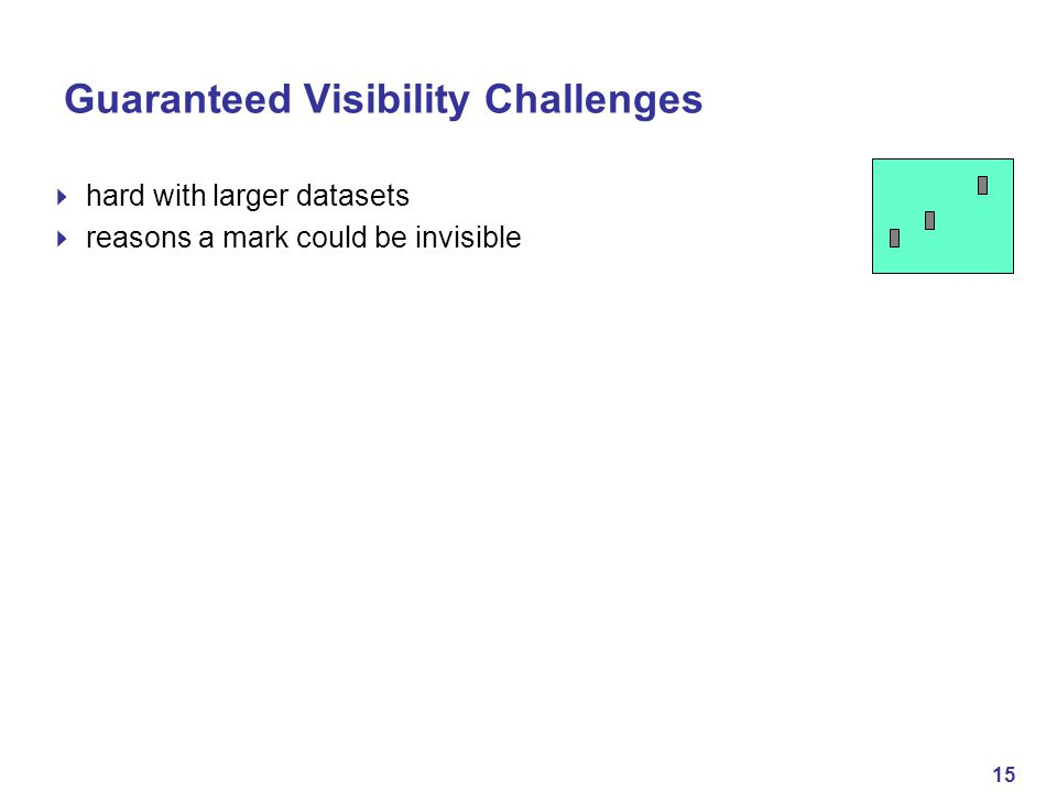 15 Guaranteed Visibility Challenges  hard with larger datasets  reasons a mark could be invisible