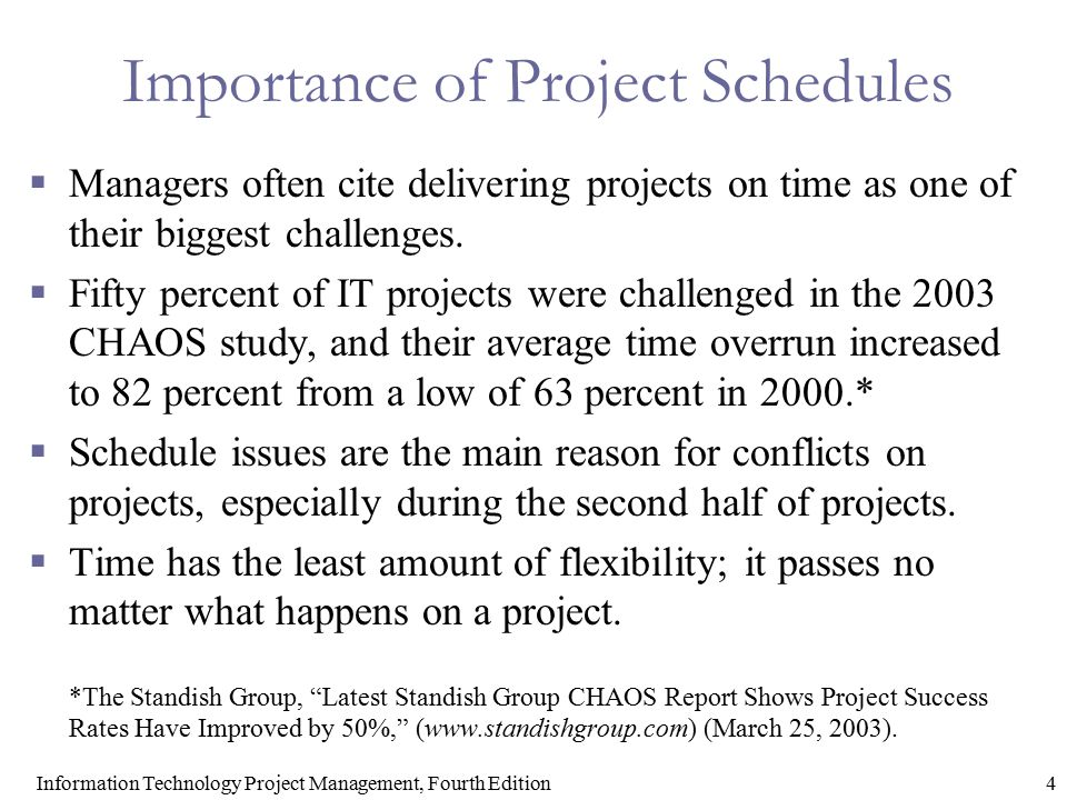 4Information Technology Project Management, Fourth Edition Importance of Project Schedules  Managers often cite delivering projects on time as one of