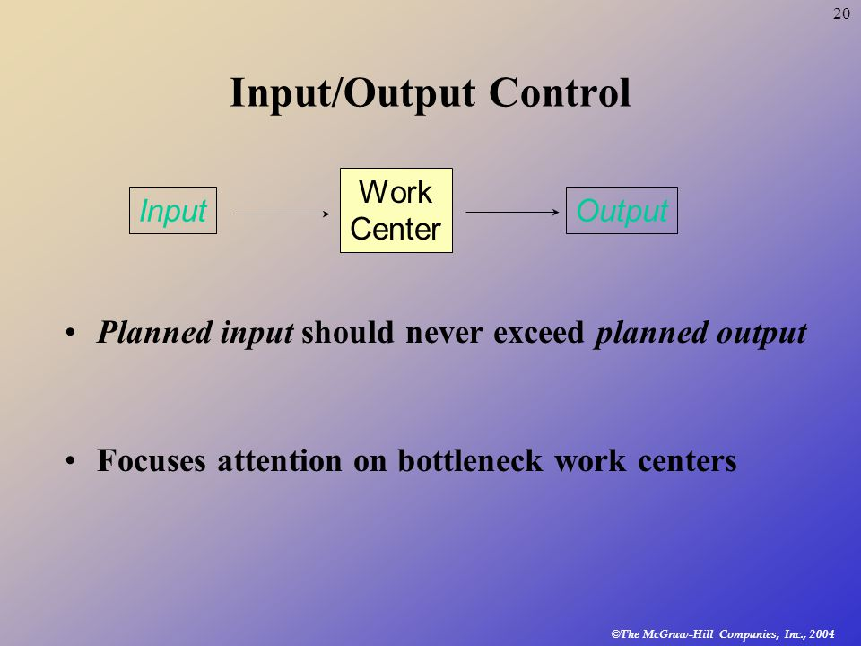© The McGraw-Hill Companies, Inc., 2004 20 Input/Output Control InputOutput Planned input should never exceed planned output Focuses attention on bottleneck work centers Work Center