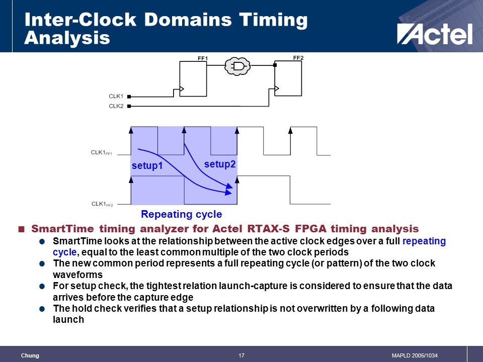 17MAPLD 2005/1034Chung Inter-Clock Domains Timing Analysis  SmartTime timing analyzer for Actel RTAX-S FPGA timing analysis  SmartTime looks at the relationship between the active clock edges over a full repeating cycle, equal to the least common multiple of the two clock periods  The new common period represents a full repeating cycle (or pattern) of the two clock waveforms  For setup check, the tightest relation launch-capture is considered to ensure that the data arrives before the capture edge  The hold check verifies that a setup relationship is not overwritten by a following data launch Repeating cycle setup1 setup2