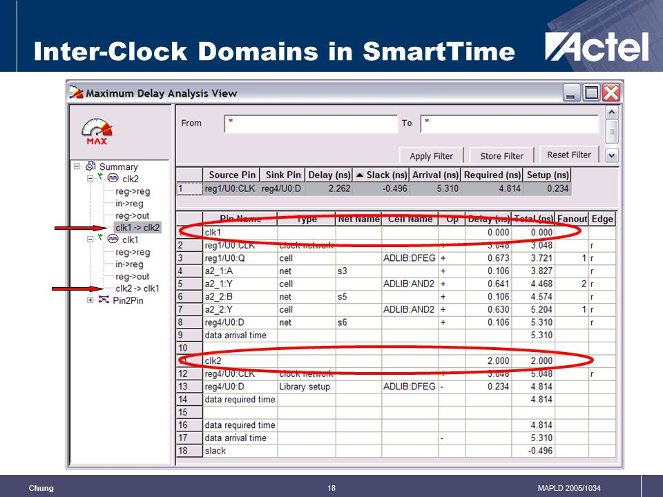 18MAPLD 2005/1034Chung Inter-Clock Domains in SmartTime