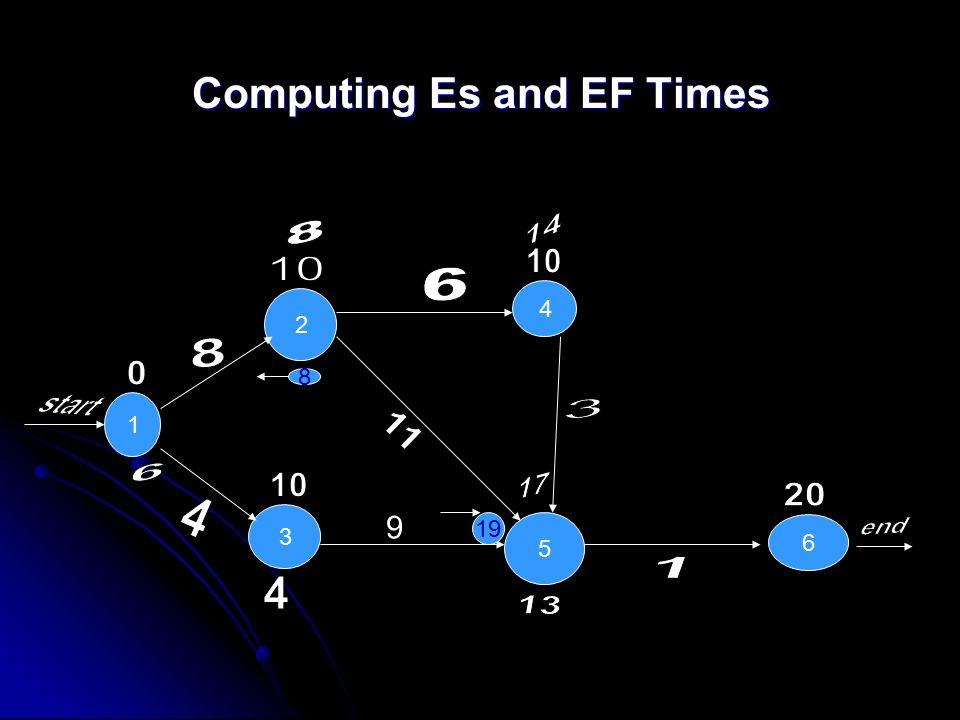 Computing Es and EF Times 1 2 4 3 5 6 8 19 9
