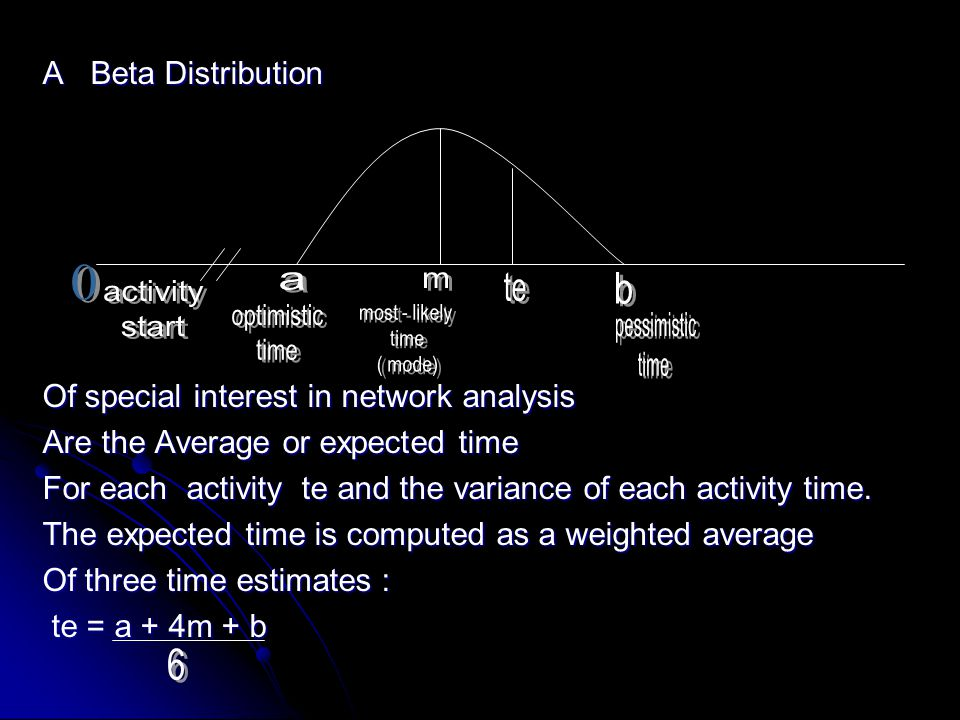 A Beta Distribution Of special interest in network analysis Are the Average or expected time For each activity te and the variance of each activity ti