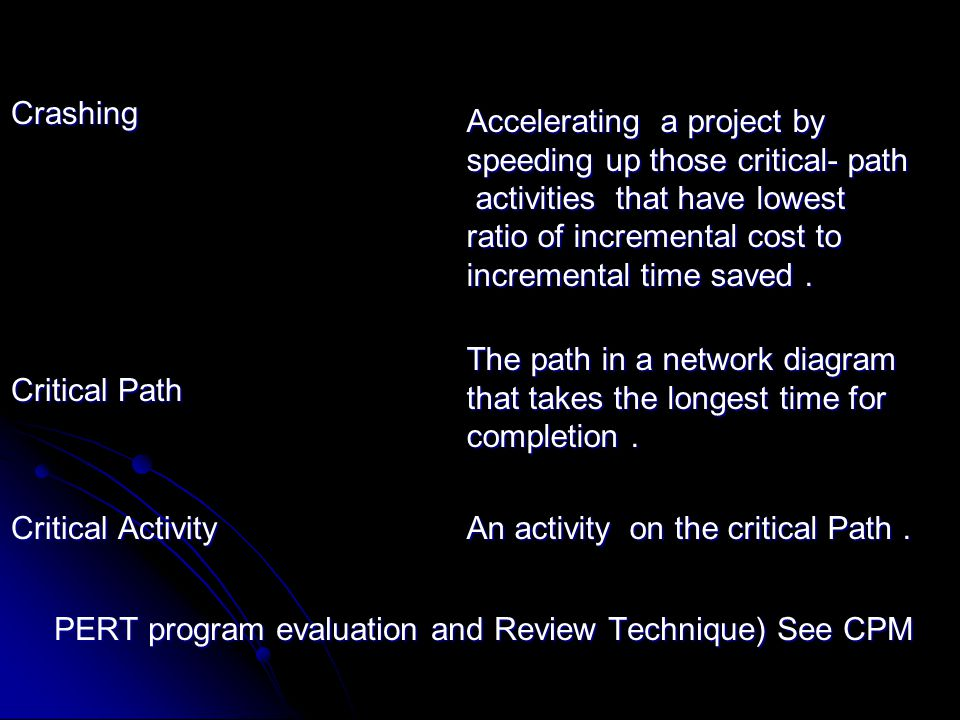 PERT program evaluation and Review Technique) See CPM Crashing Critical Path Critical Activity Accelerating a project by speeding up those critical- p