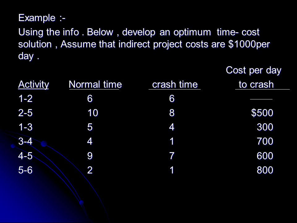 Example :- Using the info. Below, develop an optimum time- cost solution, Assume that indirect project costs are $1000per day. Cost per day Cost per d