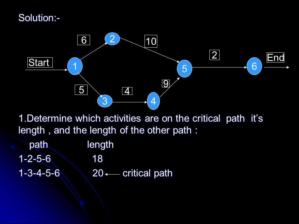 Solution:- 1.Determine which activities are on the critical path it's length, and the length of the other path : path length path length 1-2-5-6 18 1-