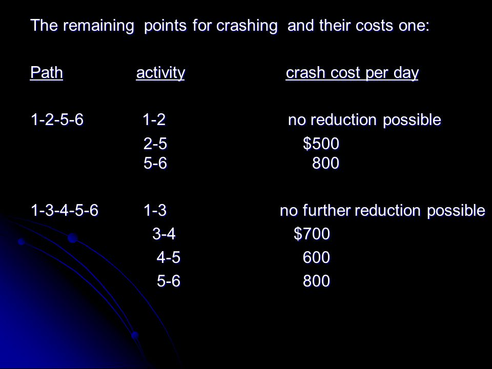 The remaining points for crashing and their costs one: Path activity crash cost per day 1-2-5-6 1-2 no reduction possible 2-5 $500 5-6 800 2-5 $500 5-