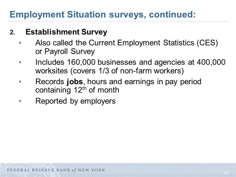 14 Employment Situation surveys, continued: 2.